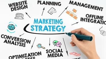 tips and tricks for preparing the proper business marketing strategy